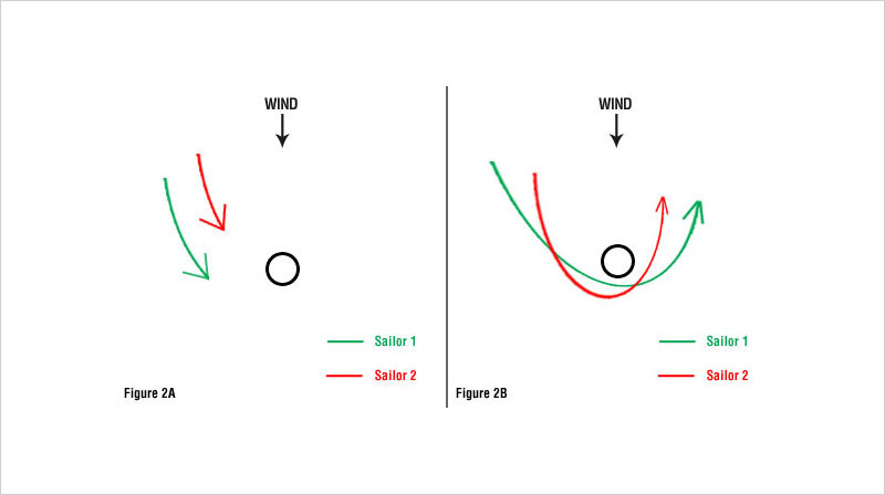 formula windsurfing
