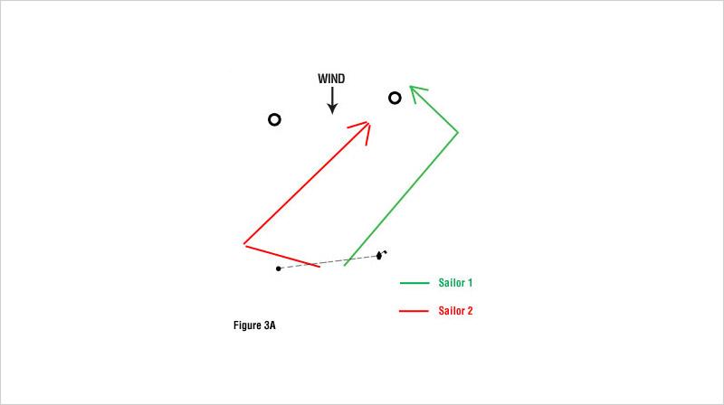 formula windsurfing starts